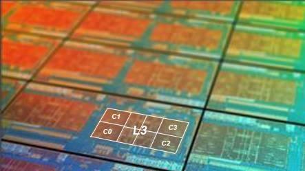 AMD Zen 14 nm Die