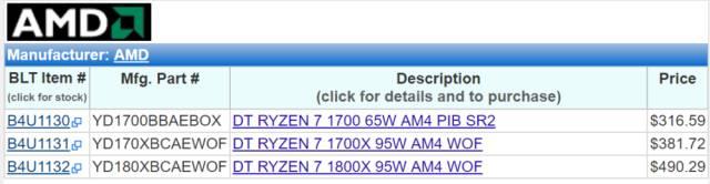 Precios de lanzamiento AMD Ryzen en $