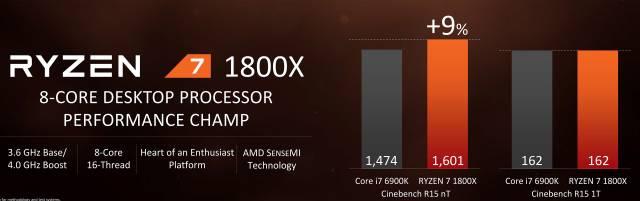 AMD Ryzen 7 1800X vs. Intel Core i7 6900K