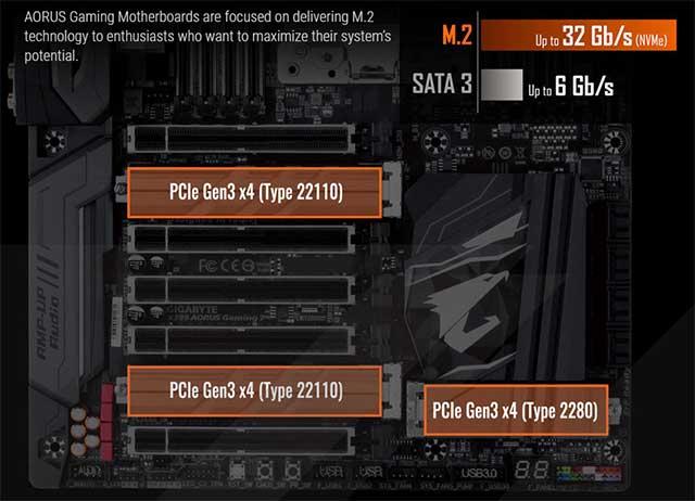 3 Slots M.2 PCIe 3.0 4X - AMD Threadripper informaticapremium Edition